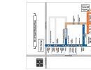 FI_UFH Shands Hospital_First Floor Wayfinding Handout